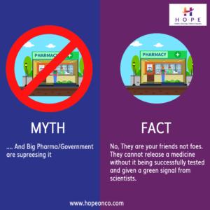 Imagedoor Cancer Myth vector 004