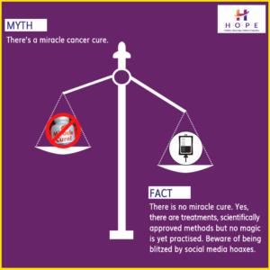 Imagedoor Cancer Myth vector 005